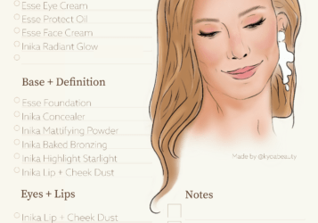 Facechart Clean Make-Up Routine Spring Fresh